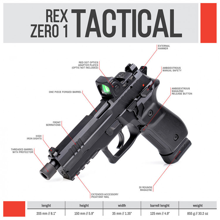 Pistole REX Zero 1 Tactical č.4
